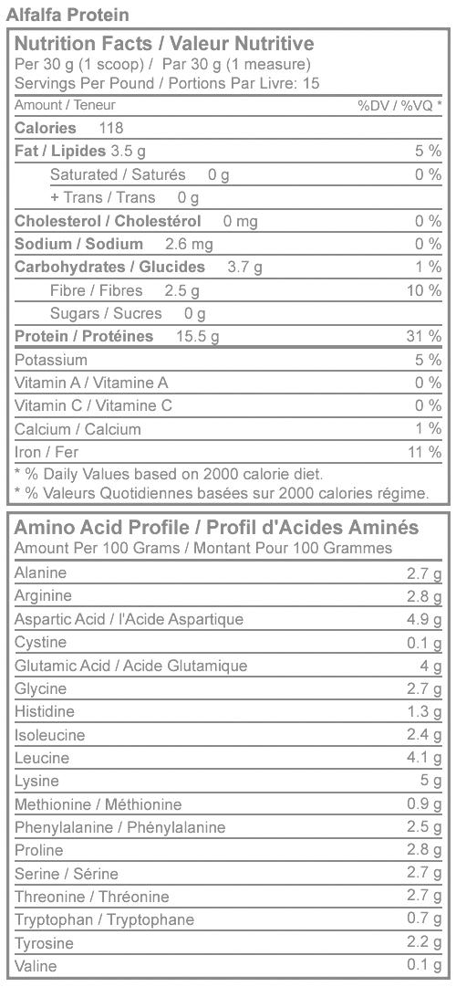 Alfalfa Protein