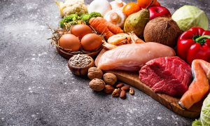 what-is-paleo-diet-the-top-paleo-diet-foods