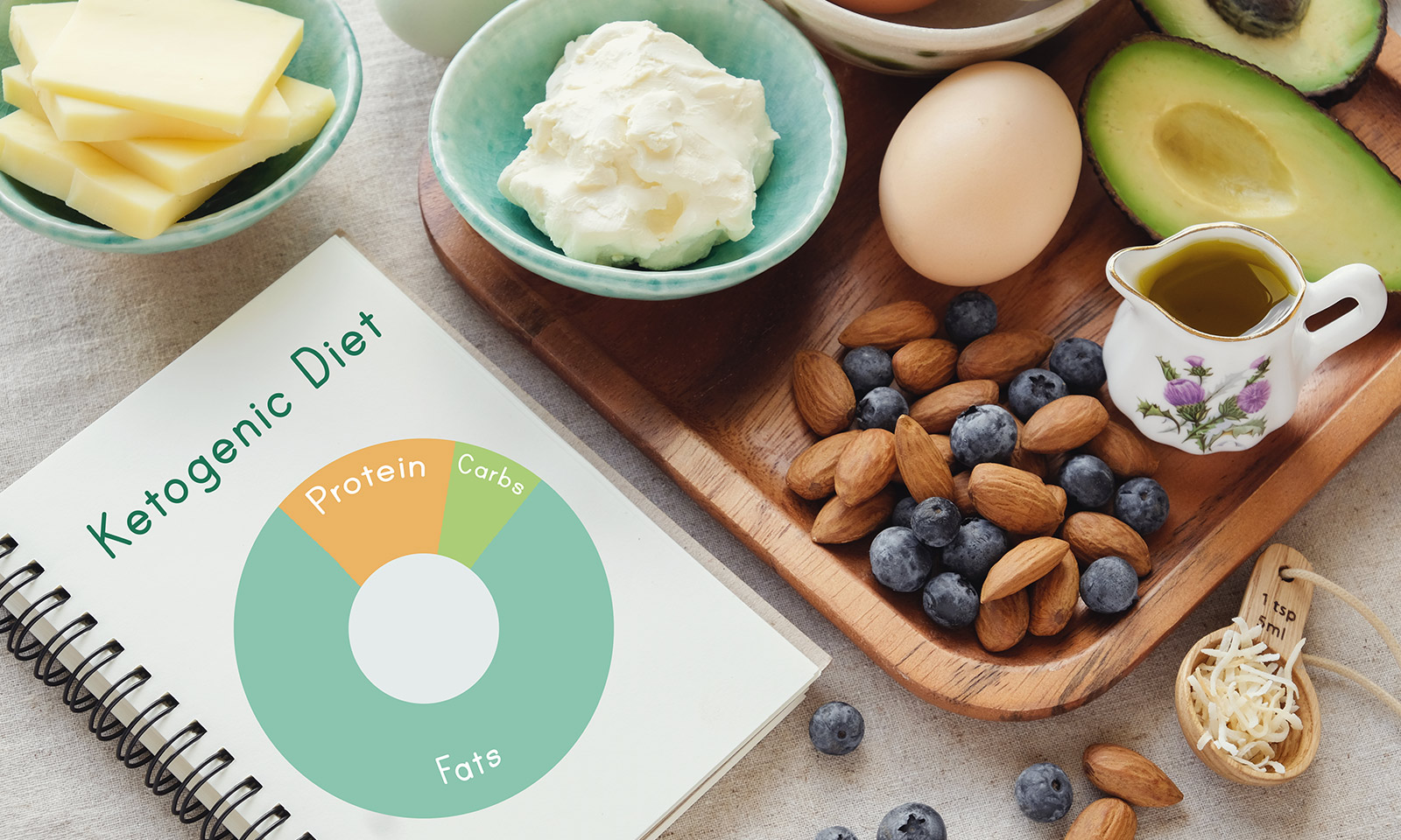 six-things-to-know-about-ketogenic-diets
